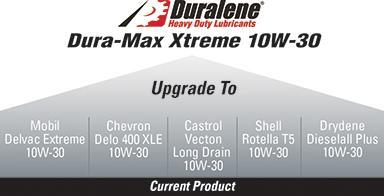 New DMX1030 Chart